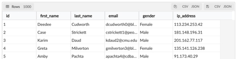 Mockaroo-generated-data